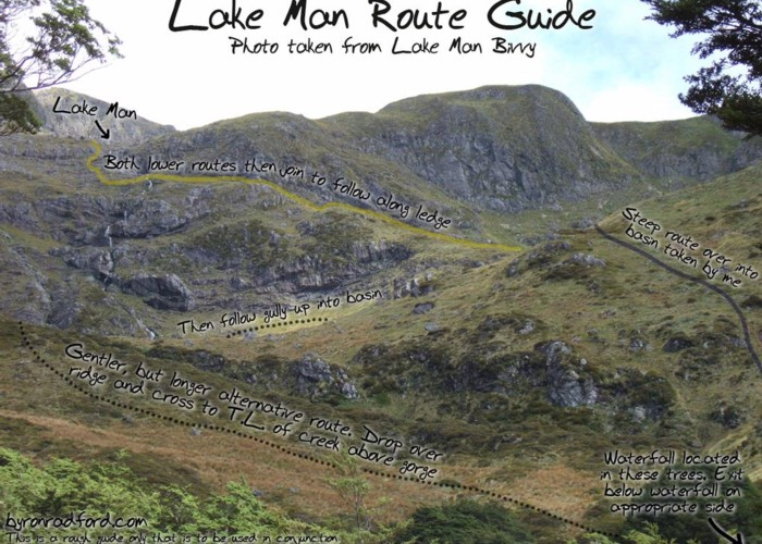 Lake Man Route Guide.